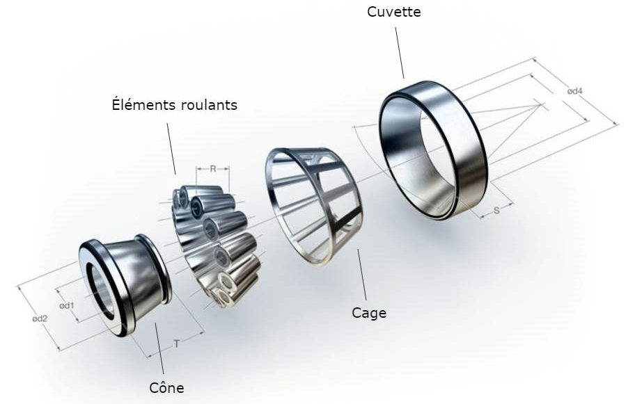 Roulement cone-cuvette