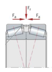 Montage roulement en X